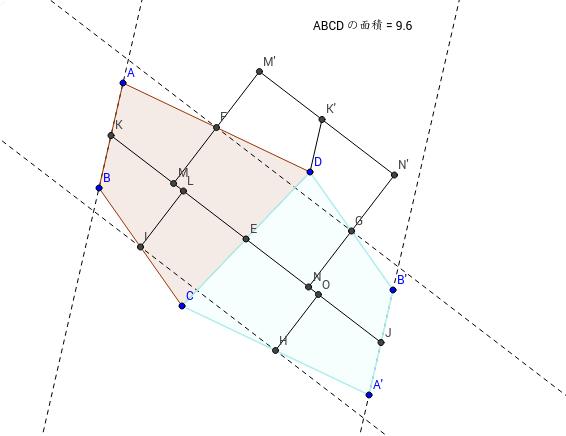 四角形の面積と変換