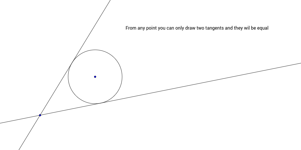 One point two equal tangents