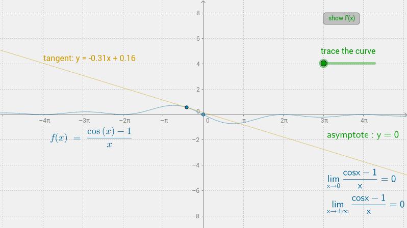 f(x)=(cosx-1)/x