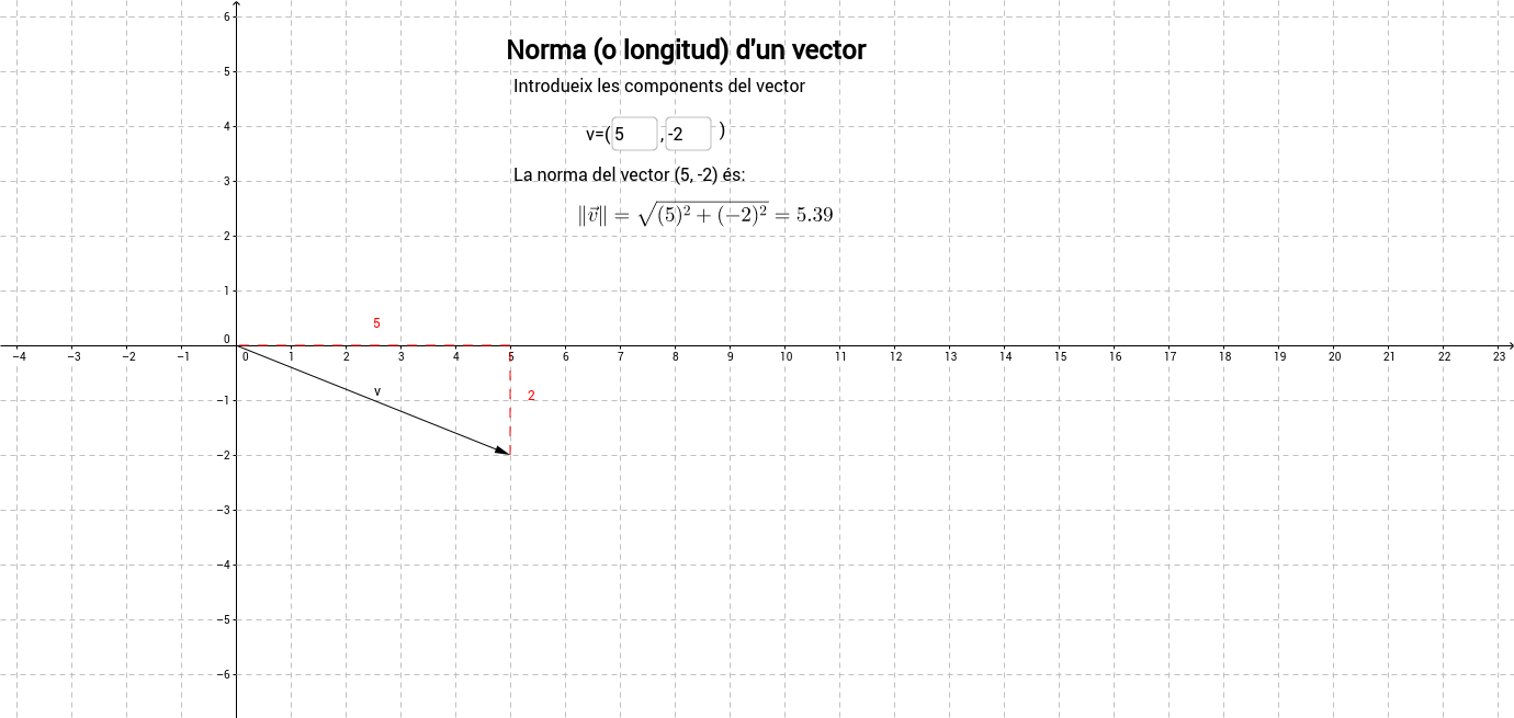 worksheet Vector Components Worksheet 05 03 norma dun vector geogebra view worksheet