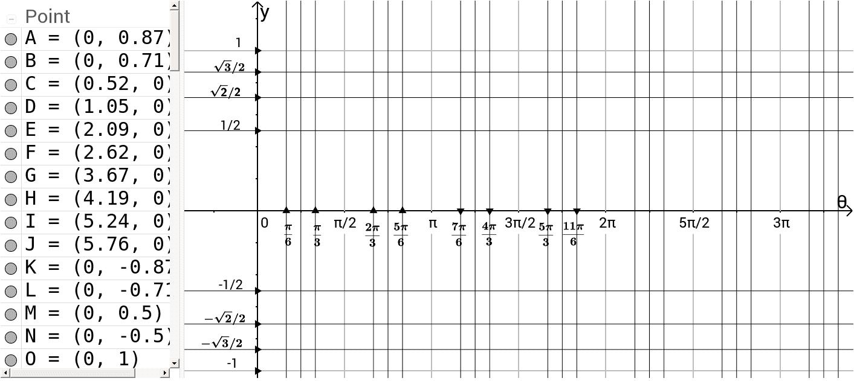 Graph paper worksheets pdf