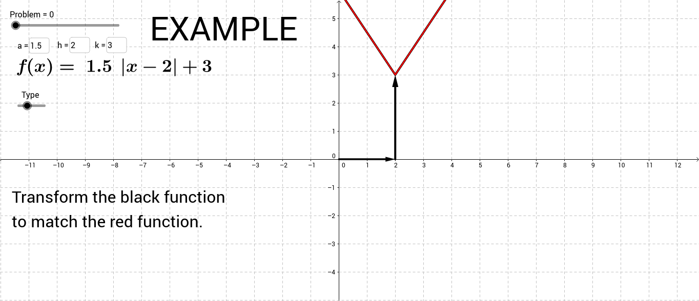 Function Transformations Practice (a, h, k)