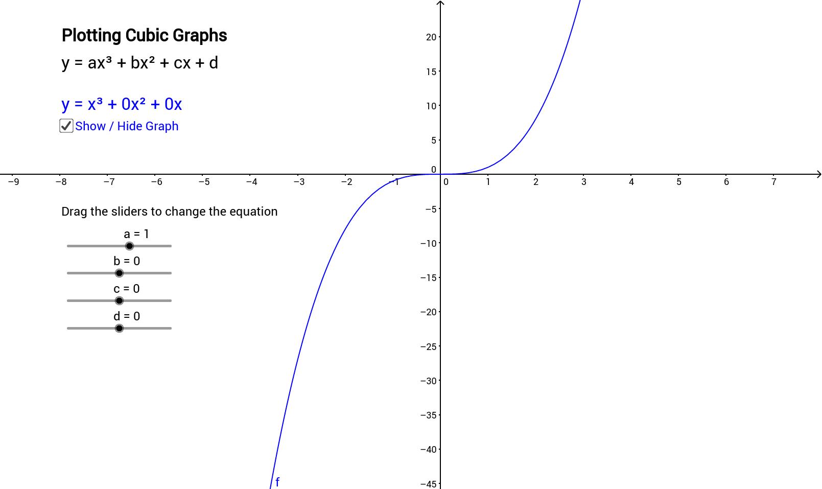 Modular Classroom Quiz ~ Plotting cubic graphs geogebra