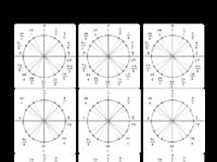 Brojevne kružnice