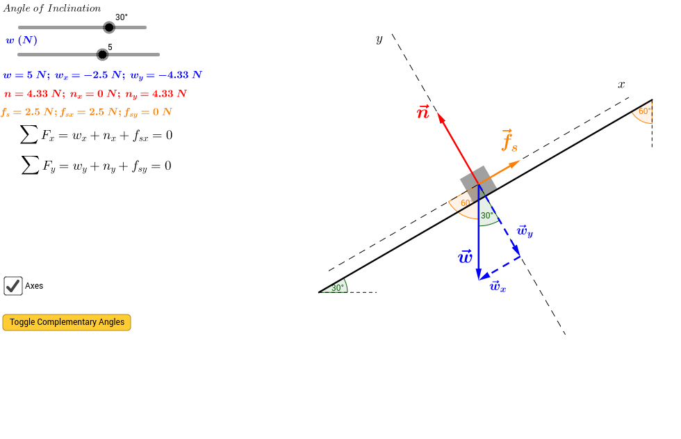 Forces in Equilibrium on Inclined Plane Tilted Axes GeoGebra – Inclined Plane Worksheet