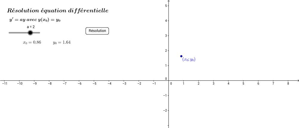 Equation différentielle du 1er ordre