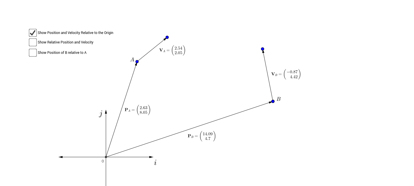 Dot Product with Relative Vectors to solve Closest Approach GeoGebra – Relative Motion Worksheet