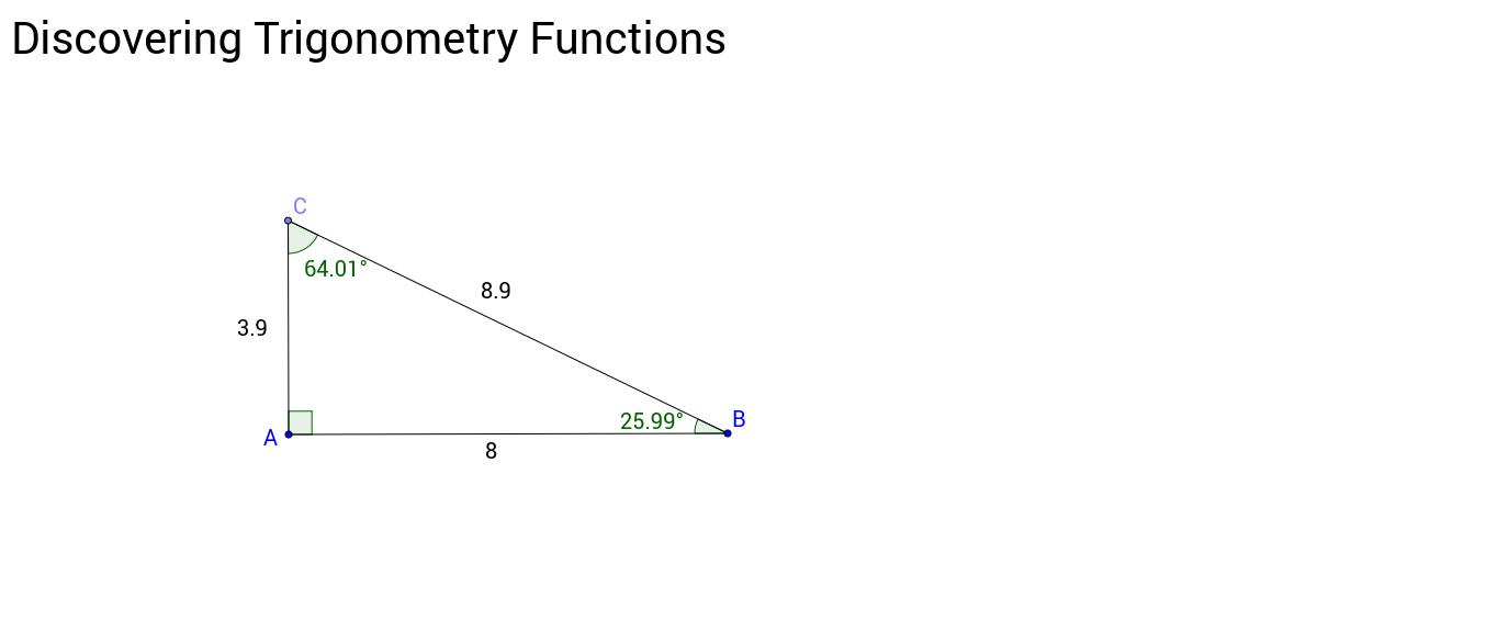 Discovering the Trigonometry Ratios