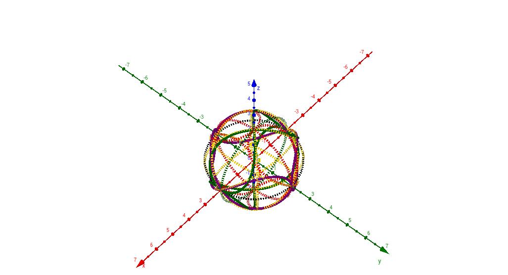 3D la sfera e le sue curve