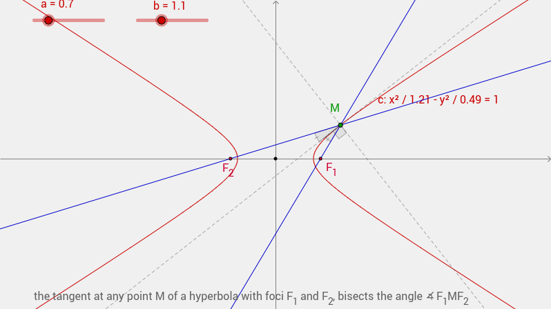the reflective property of hyperbola