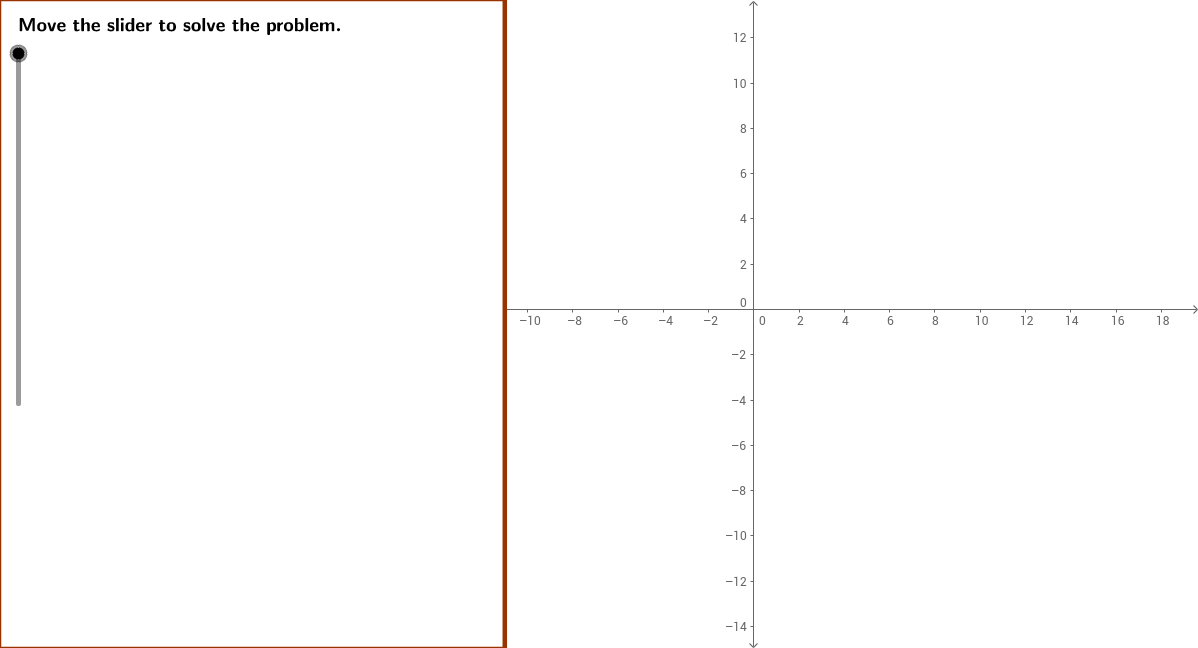 CCSS IP Math II 3.5.3 Example 2