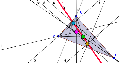 Puntos notables de un triángulo . Recta de Euler