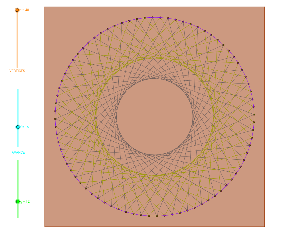 Hilograma doble circunferencia