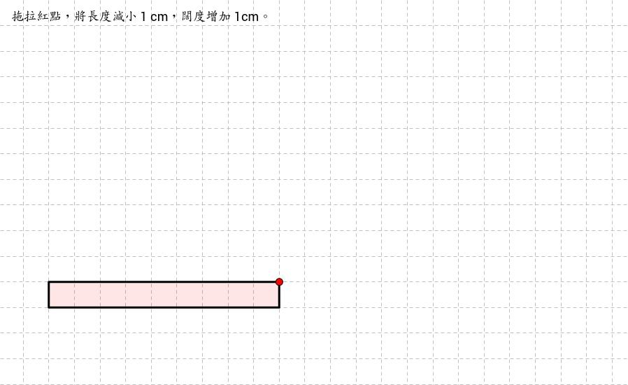 固定周界長方形的面積變化(一)