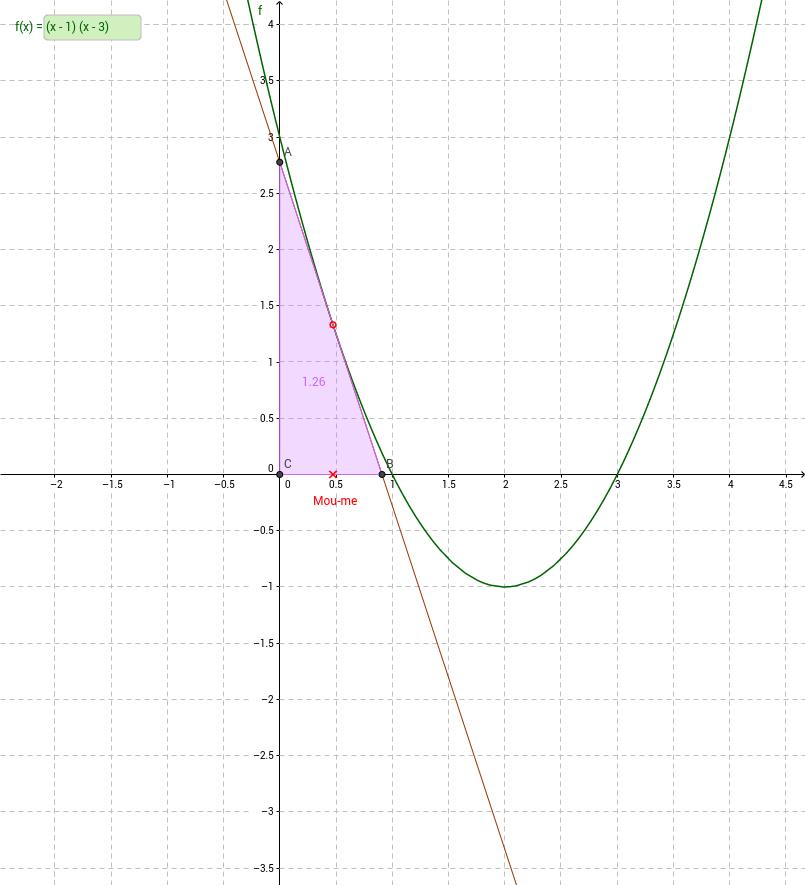 Àrea determinada per la tangent a una funció amb els eixos