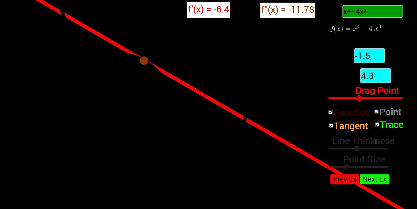 Concavity (Lesson)