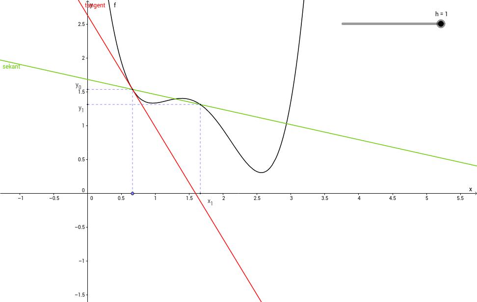 Differential- og integralregning
