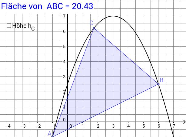 Funktionale Abhängigkeit einer Dreiecksfläche