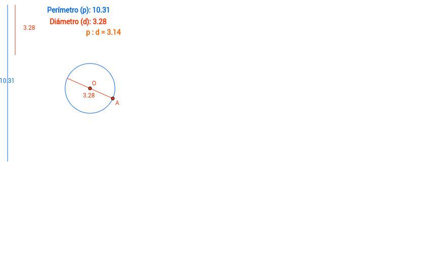 Peri circunferencia 2