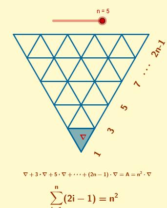Suma de números impares III