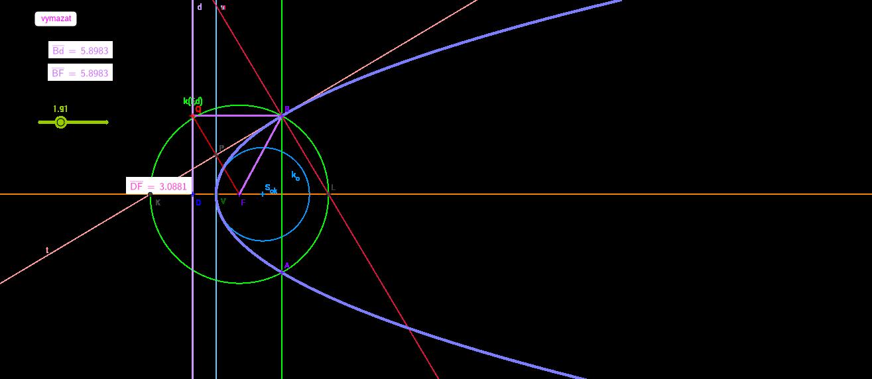 Parabola - bodová konstrukce