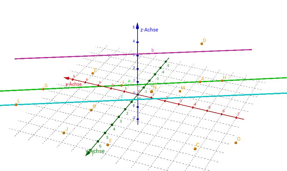 Vektorrechnung mit GeoGebra3D