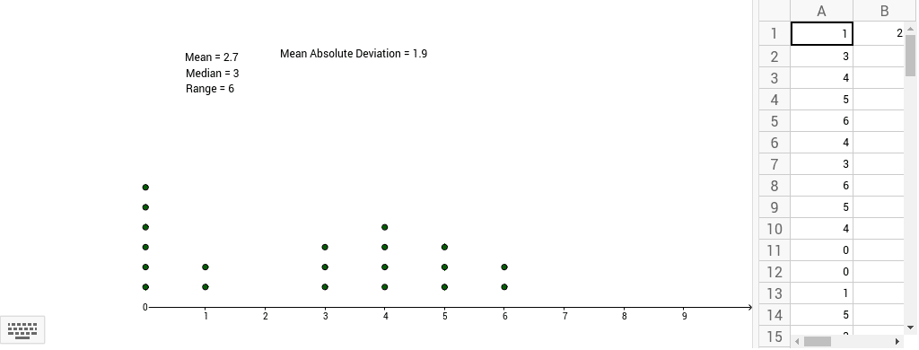 Dot Plot Template Under Bergdorfbib Co