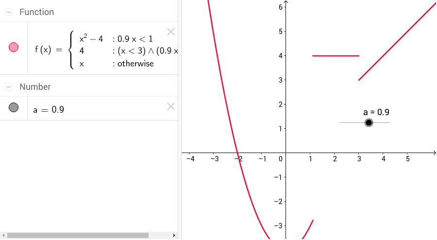 Plotting Piecewise Functions GeoGebra – Graphing Piecewise Functions Worksheet