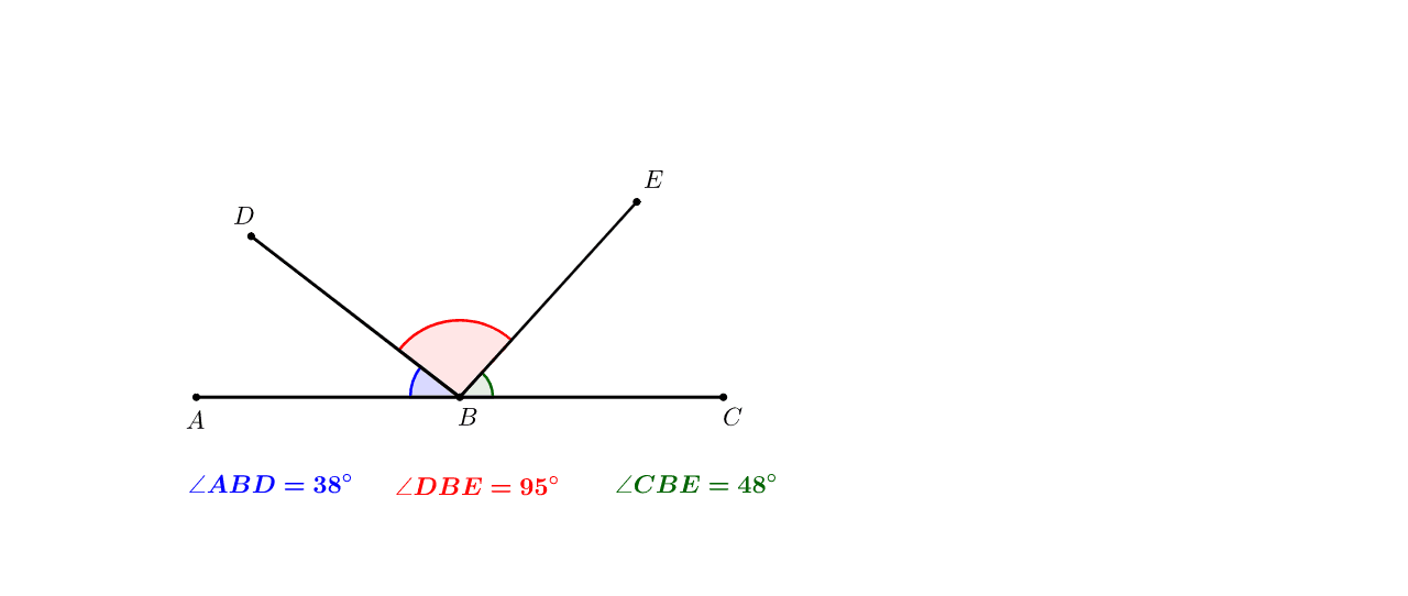 Straight Line Artrage : Adjacent angles on straight line geogebra