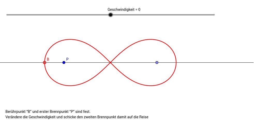 Ungewöhnlich Hyperbel Arbeitsblatt Zeitgenössisch - Mathe ...