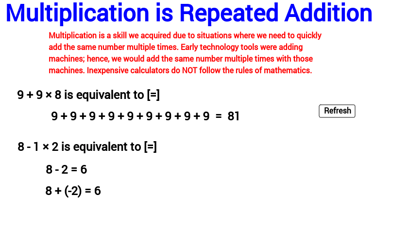 multiplication and addition Addition (often signified by the plus symbol +) is one of the four basic operations of arithmetic the others are subtraction, multiplication and divisionthe addition of two whole numbers is the total amount of those quantities combined.