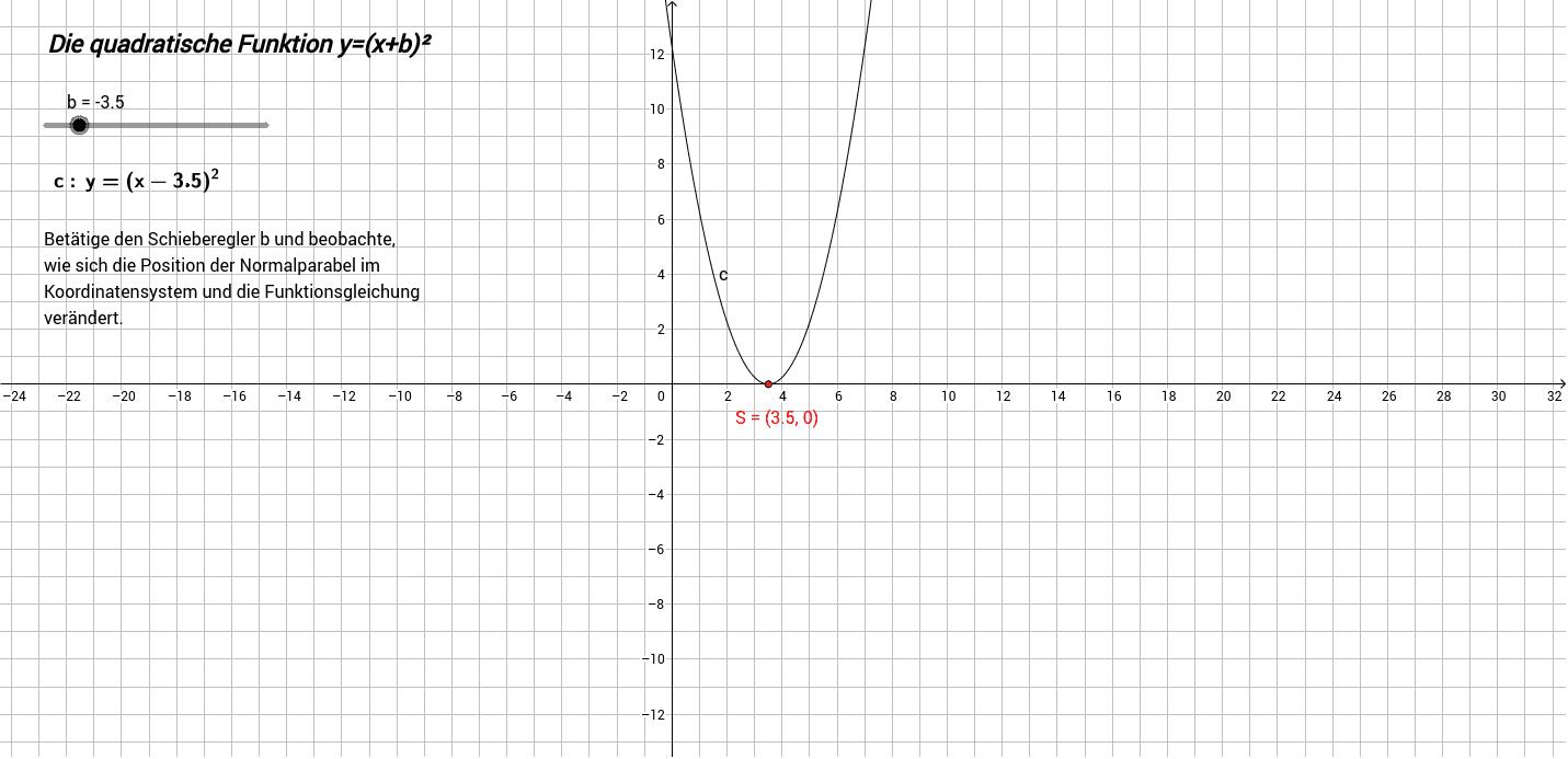 3.4.3 Die quadr. Funktion y=(x+b)²   Herr Hagenunger
