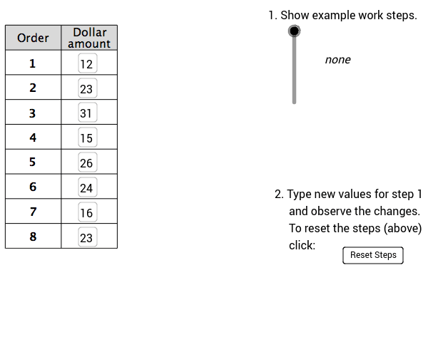 Calculate Mean Absolute Deviation(M.A.D) - GeoGebra