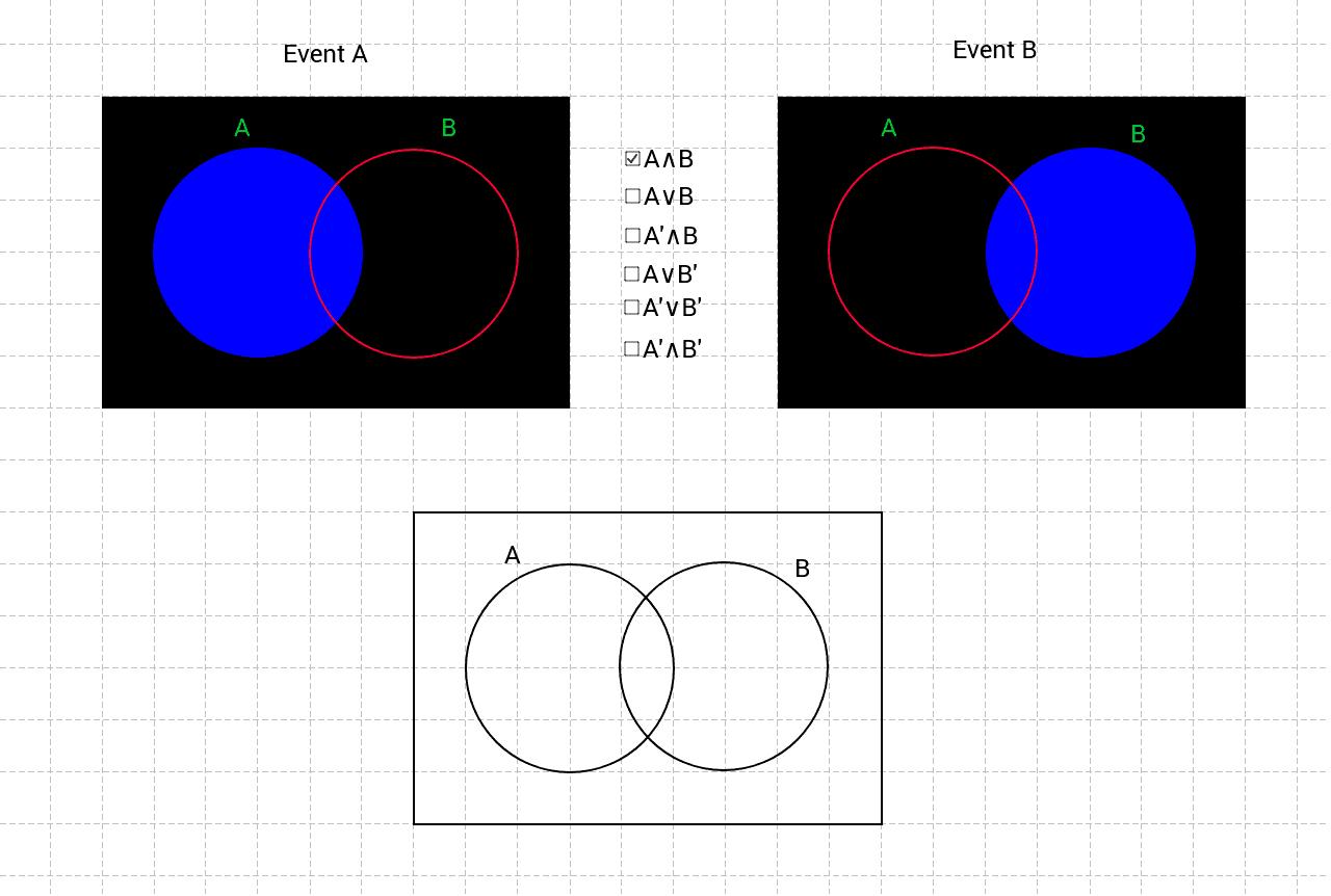 Venn diagram logic geogebra pooptronica Gallery