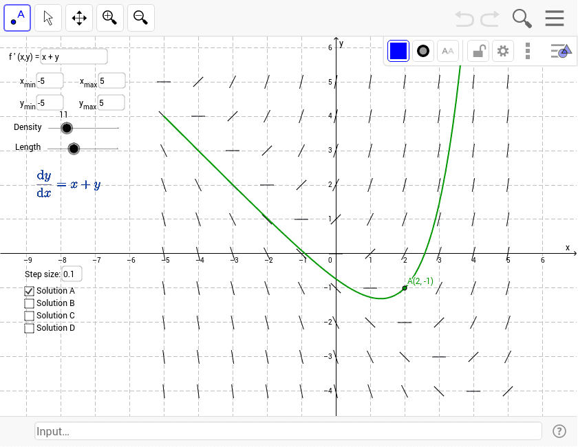 slope field plotter geogebra. Black Bedroom Furniture Sets. Home Design Ideas