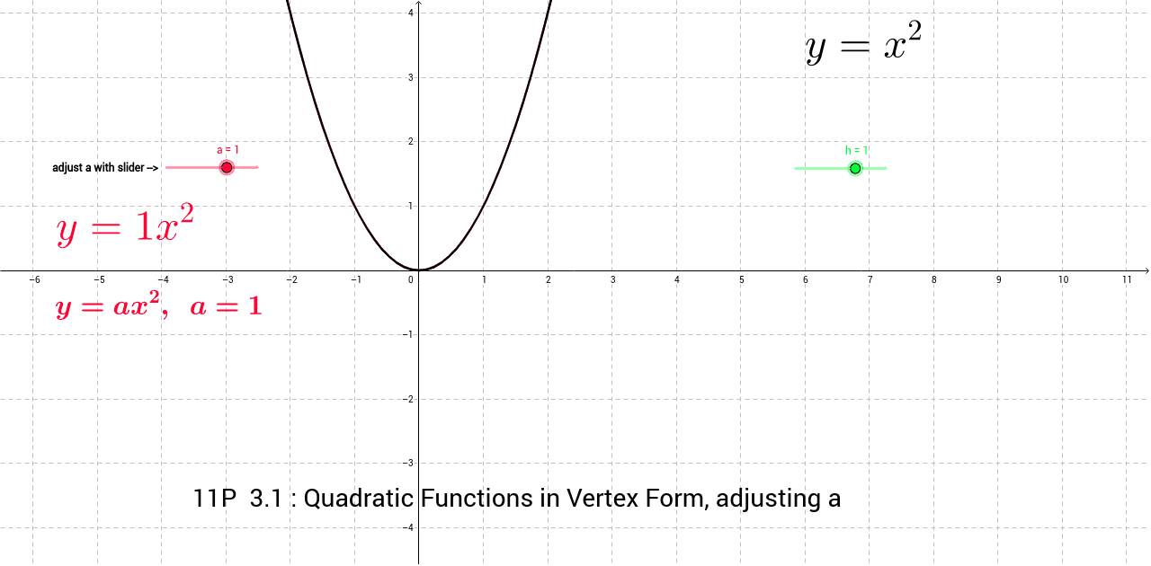31 quadratic functions in vertex form adjusting a geogebra 31 quadratic functions in vertex form adjusting a falaconquin