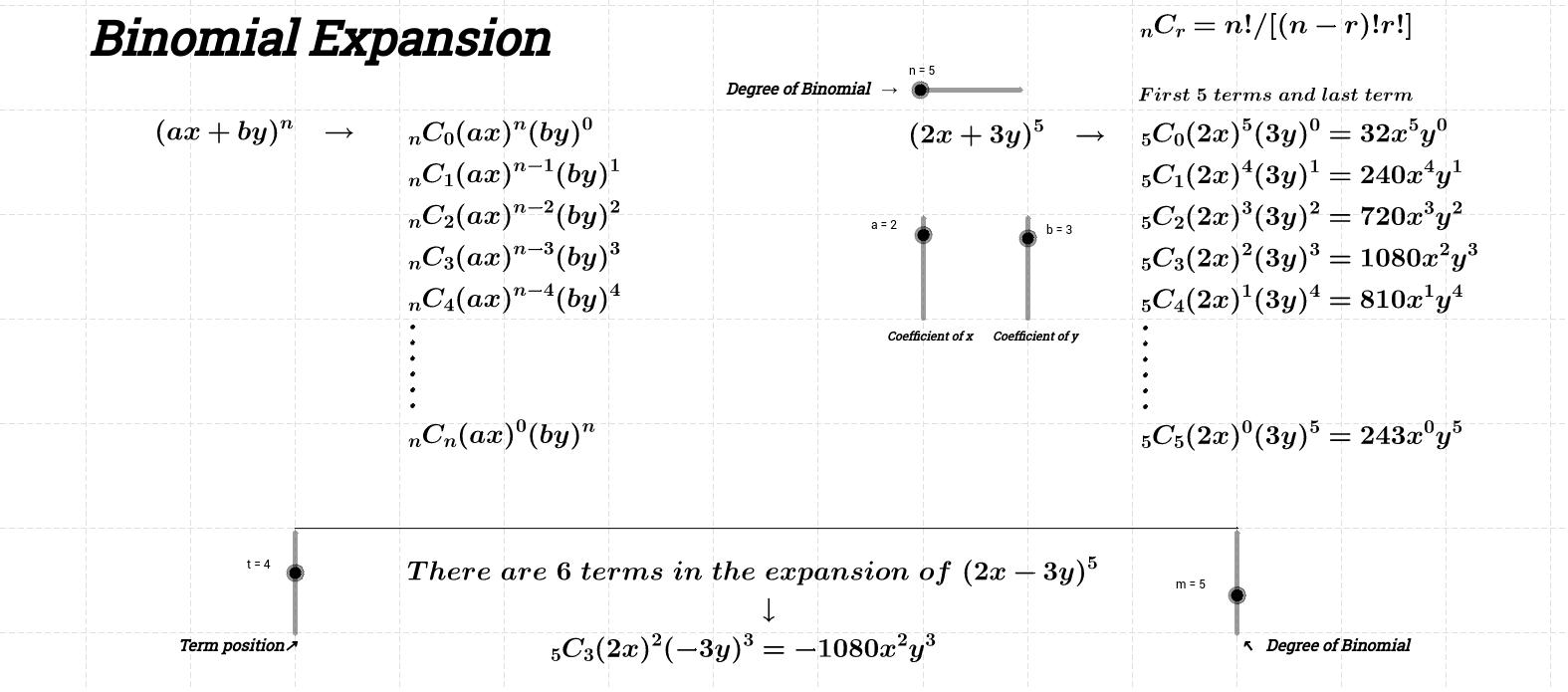 binomial expansion worksheet worksheets for school mindgearlabs. Black Bedroom Furniture Sets. Home Design Ideas