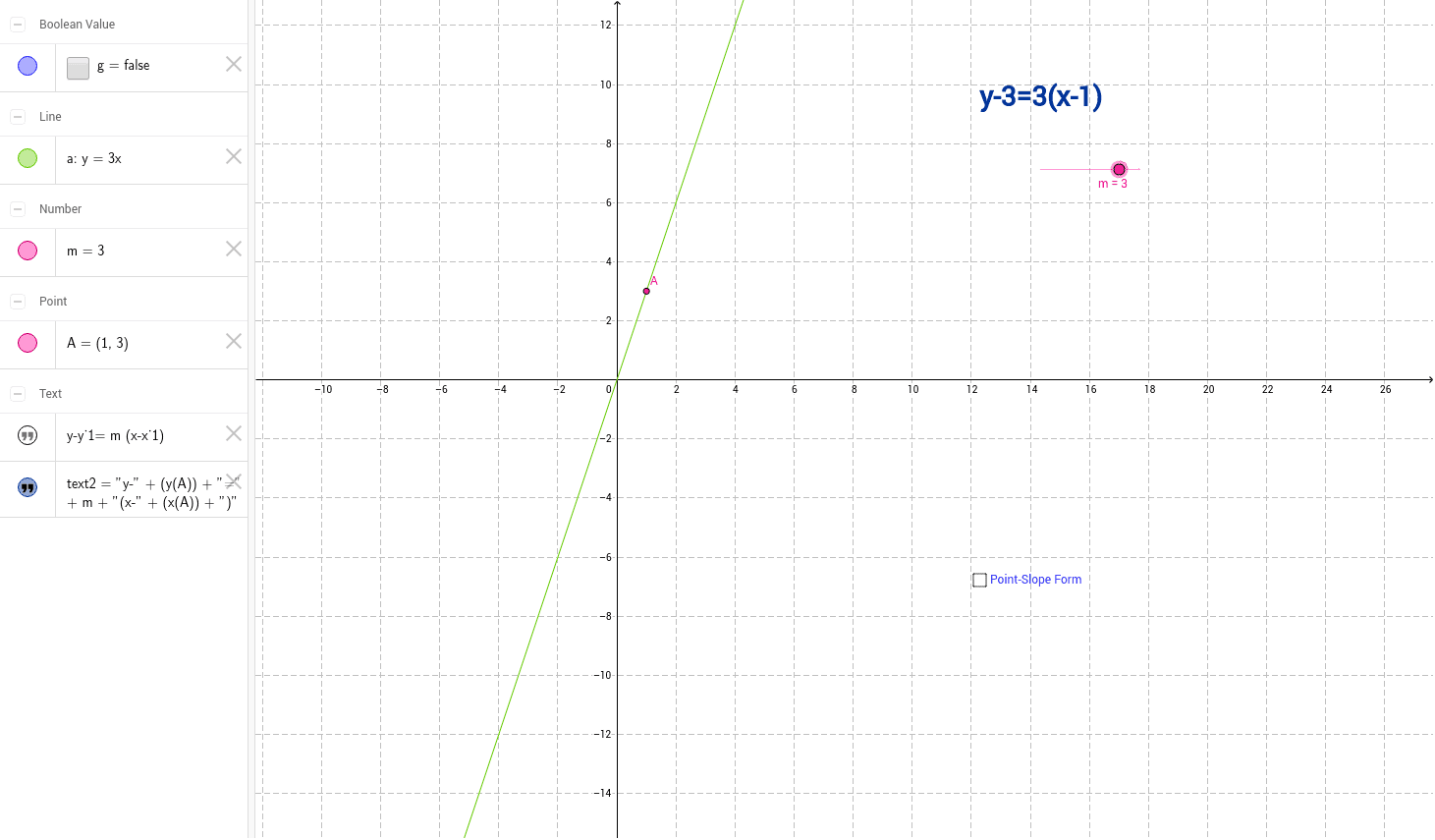 Point slope form geogebra 1 move slider m what happens when you change the value of m what characteristic of the line is changing what part of the equation is equal to the value falaconquin