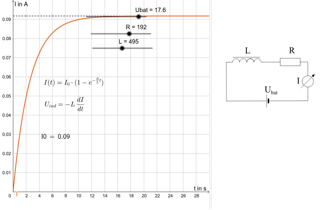 Groß Elektrisches Symboldiagramm Bilder - Elektrische ...