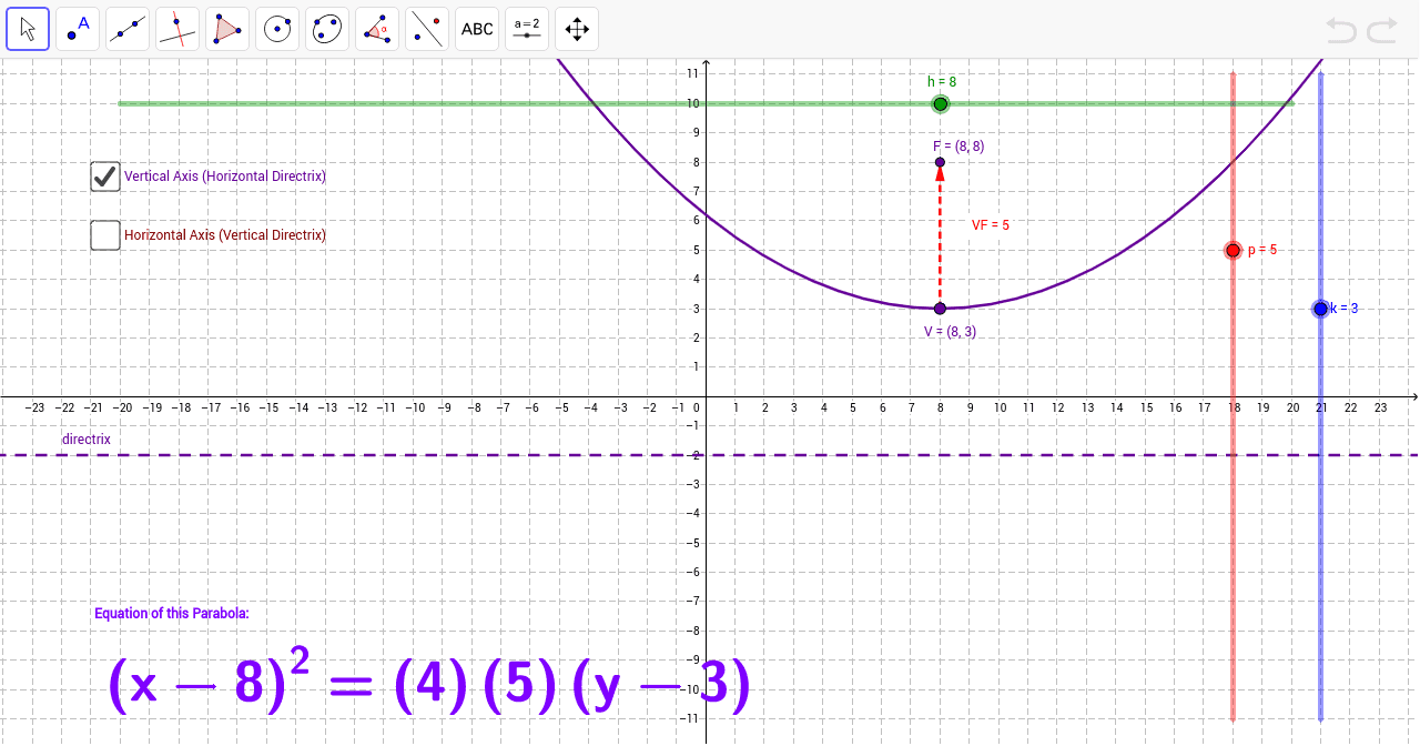 Parabola graph equation anatomy geogebra complete this activity once for any parabola with a vertical axis of symmetry then repeat this activity once for any parabola with a horizontal axis of falaconquin