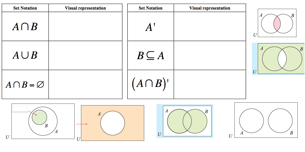 Set notation venn diagrams geogebra pooptronica