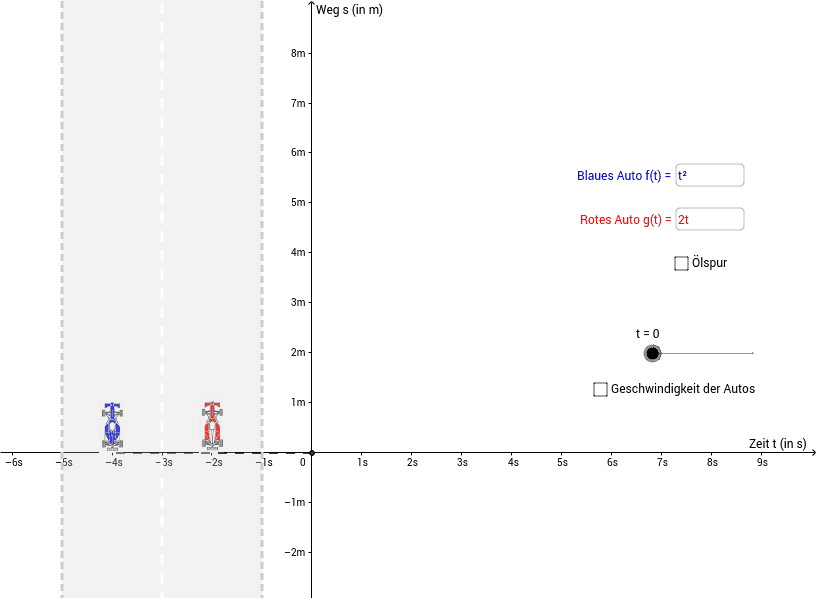 Ausgezeichnet Fahrzeug Diagramm Ideen - Elektrische ...