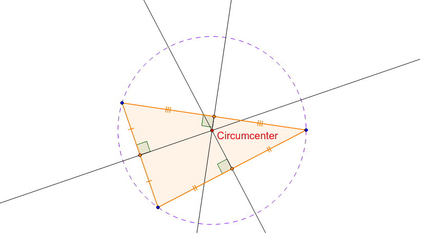 Geometry Points Of Concurrency Geogebrabook