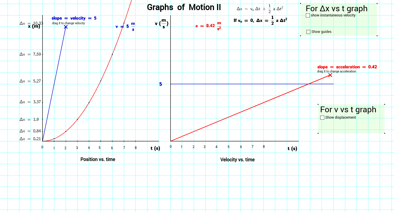 worksheet Position Time Graph Worksheet graphs of motion geogebra position vs time velocity this new version shows the as area under graph