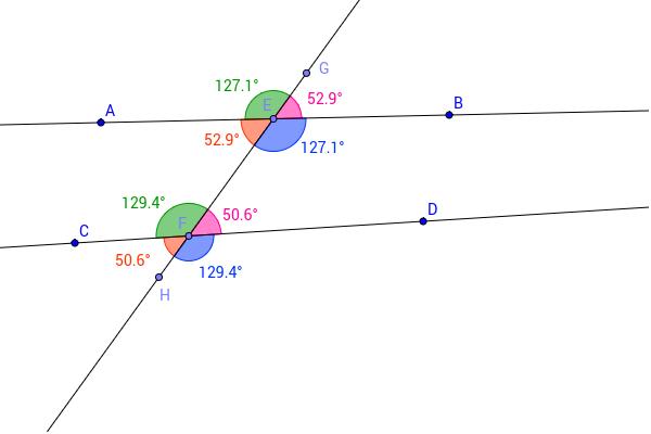 Angle Relationships Geogebra