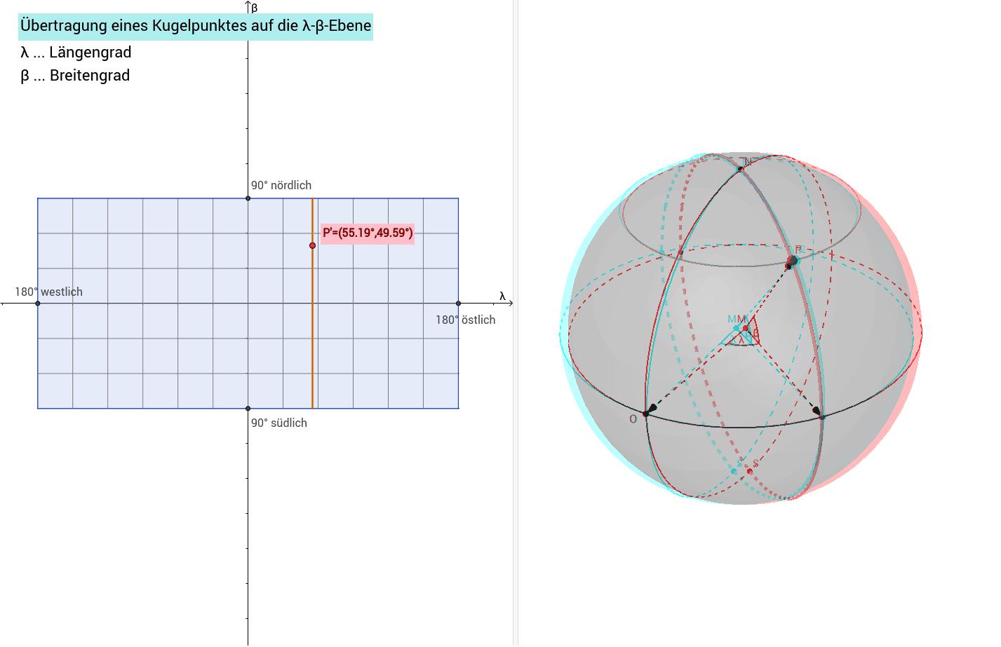 Plattkarte - GeoGebra Dynamisches Arbeitsblatt