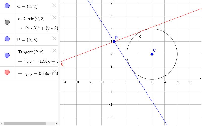 punto p esterno alla circonferenza geogebra